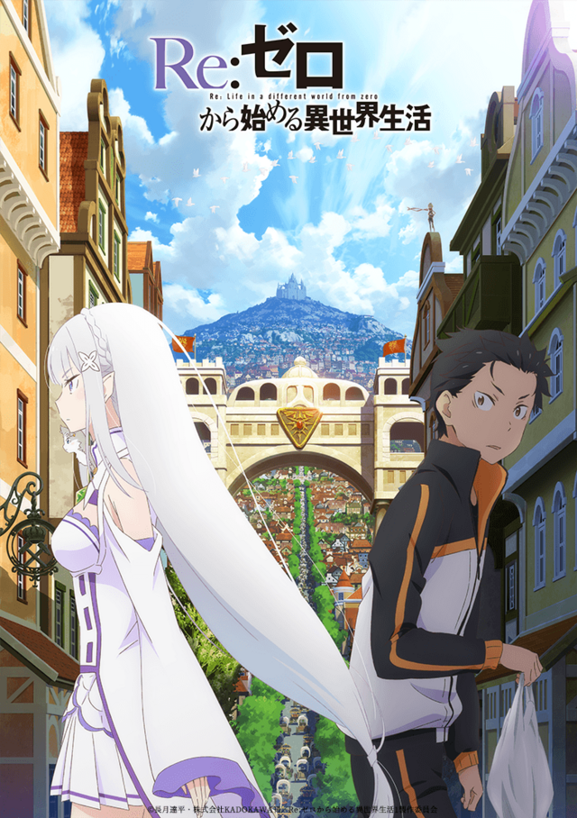 Drugi sezon anime RE: zero